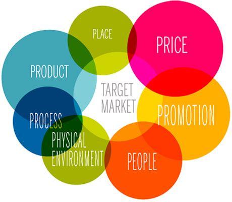 Consumer decision making literature review
